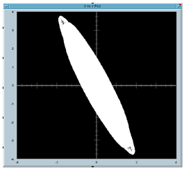 Orbit plot of this peak shows that it is always from the same direction